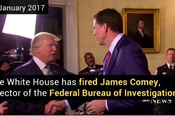 Why the FBI Director James Comey Fired by the White House?